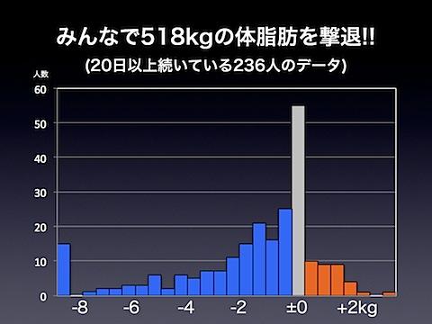 RoRセミナー スライド.067-002.jpg