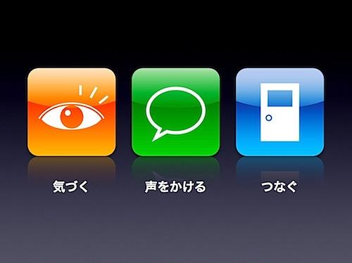 東レ瀬田工場メンタルヘルス研修 Presentation.057.jpg