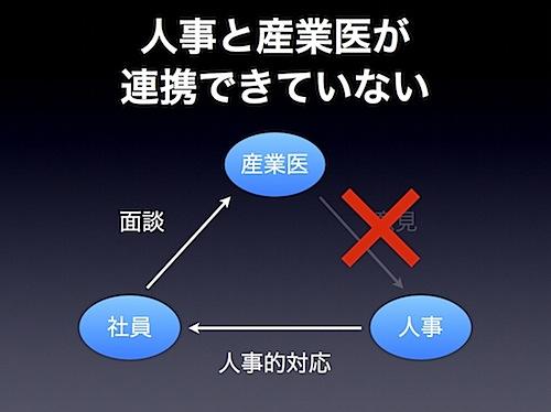 医療職のケースマネジメント機能の強化(スライド).007-001.jpg