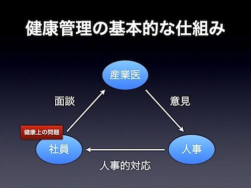 医療職のケースマネジメント機能の強化(スライド).014-004.jpg