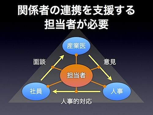 医療職のケースマネジメント機能の強化(スライド).020-001.jpg