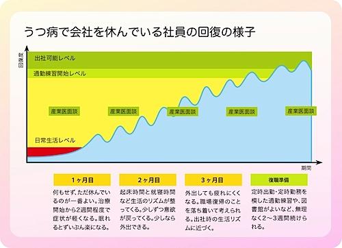 kaifuku_1.jpg