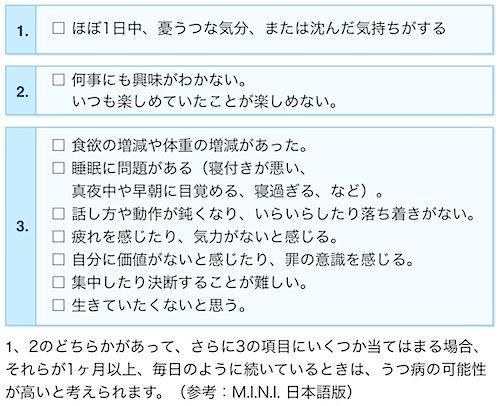 うつ病自己チェック(MINI日本語版)-500px.jpg