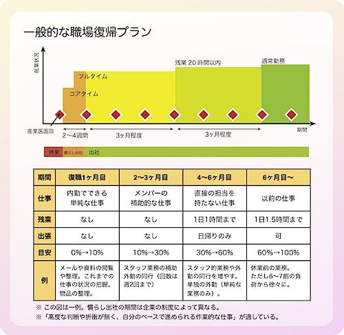 fukushoku_plan.jpg