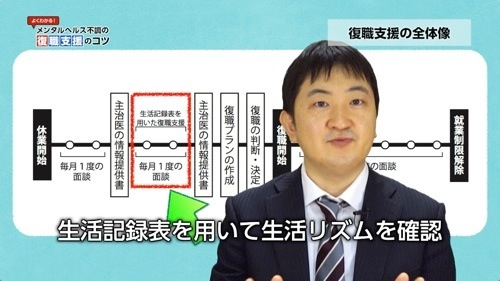 復職支援のコツ 第2回 本編