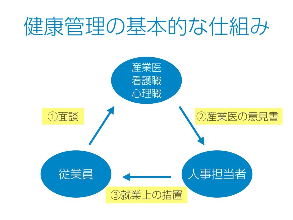 2016 01 10 中災防 心の健康づくりシンポジウム スライド 014