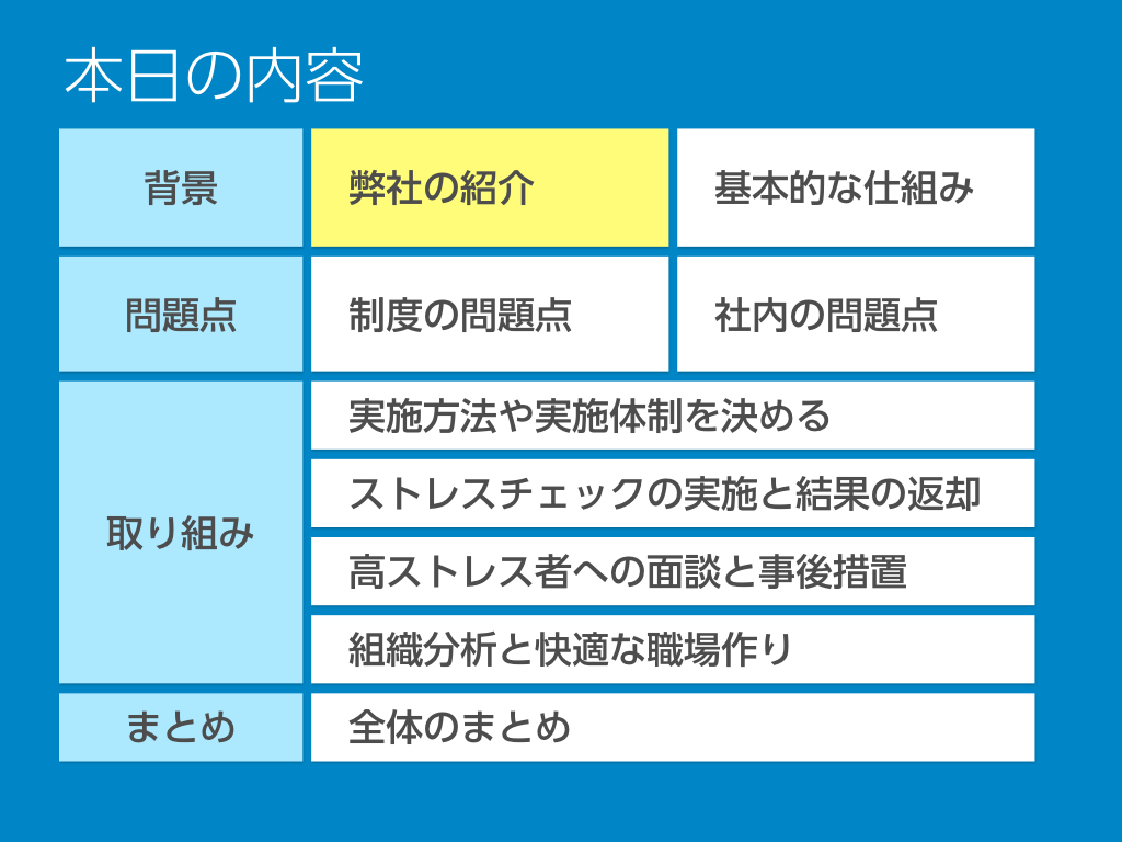 2016 01 10 中災防 心の健康づくりシンポジウム スライド 003