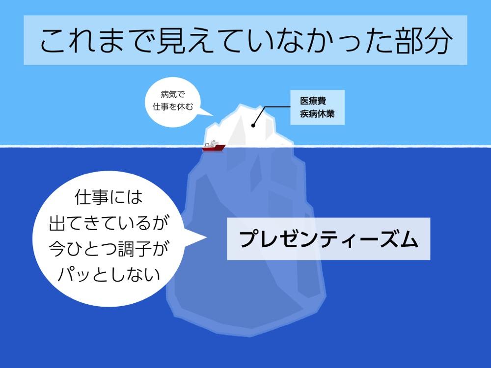 Kenkou keiei3