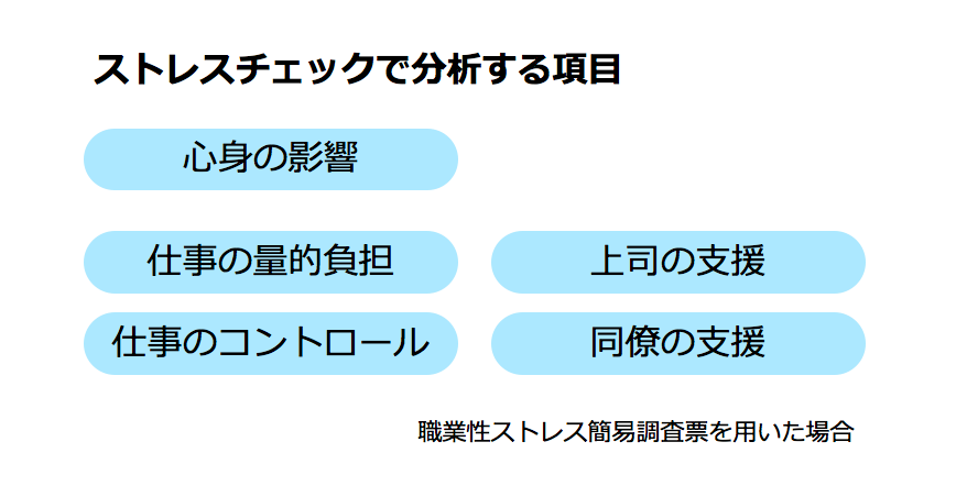 ストレスチェック_組織分析解説記事_図表_graffle__キャンバス_10