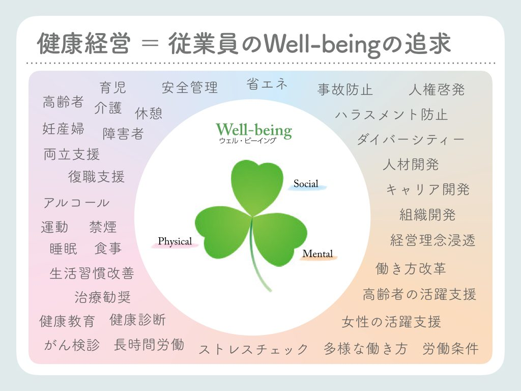 well-being%e3%81%ae%e8%a7%a3%e8%aa%ac%e3%82%b9%e3%83%a9%e3%82%a4%e3%83%89-006
