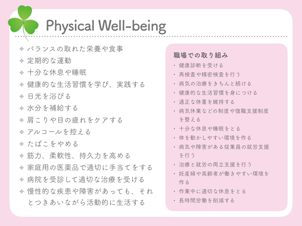 well-being%e3%81%ae%e8%a7%a3%e8%aa%ac%e3%82%b9%e3%83%a9%e3%82%a4%e3%83%89-003