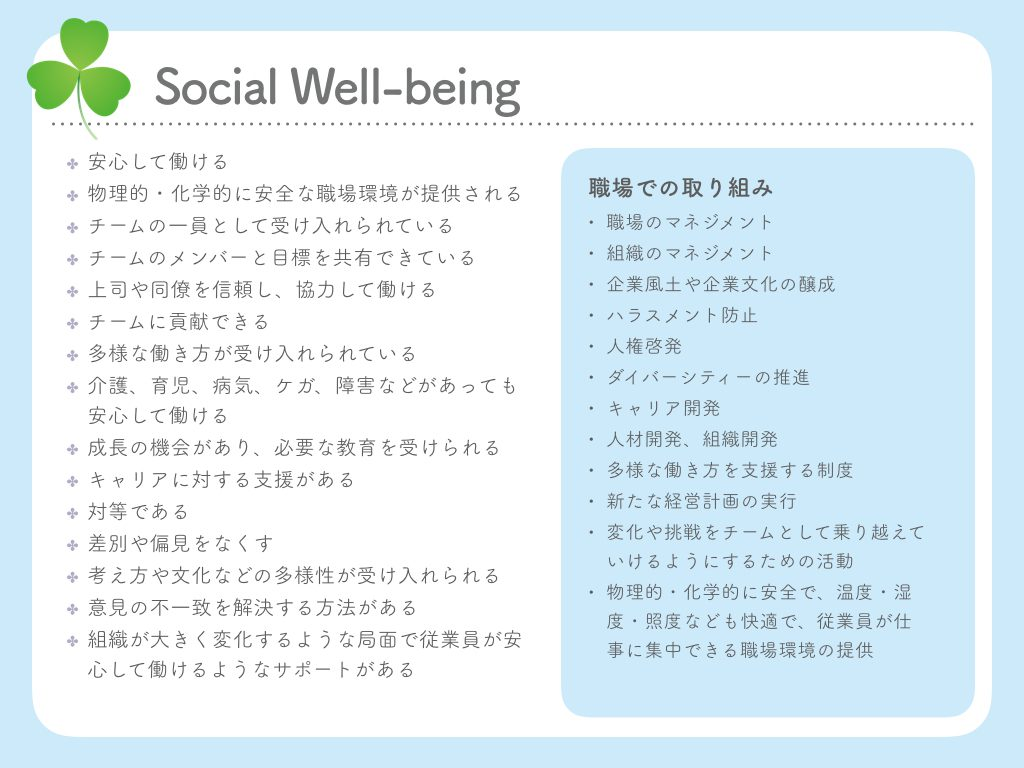 well-being%e3%81%ae%e8%a7%a3%e8%aa%ac%e3%82%b9%e3%83%a9%e3%82%a4%e3%83%89-005